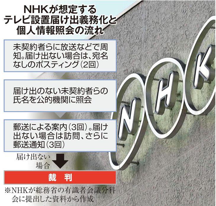 「ネット視聴料」徴収への布石か NHK、テレビ設置届け出義務化などを急ぐ理由とは