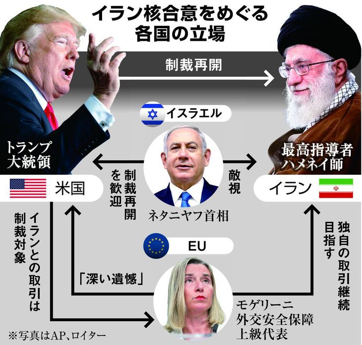 核 合意 イラン