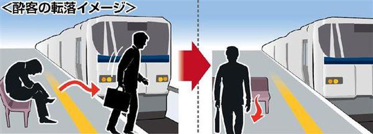 【関西の議論】ベンチの向きを90度変えるだけ! 鉄道会社〝悩みのタネ〟…酔客のホーム転落事故は防げるのか